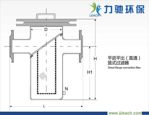 篮式过滤器结构示意图
